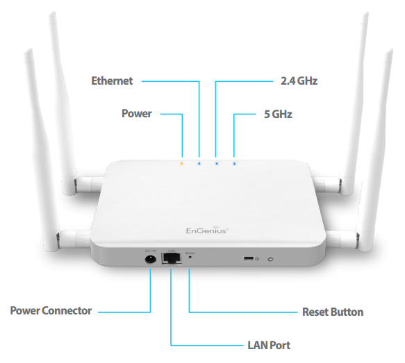 EnGenius ECB1200 Dual Band Access Point Specifications