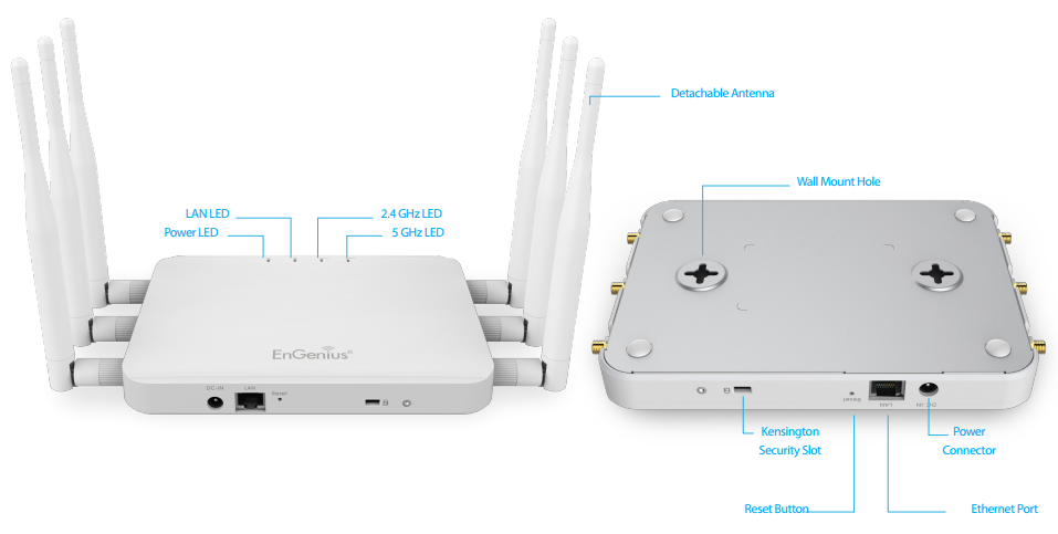EnGenius ECB1750 Indoor Access Point Client Bridge Specifications