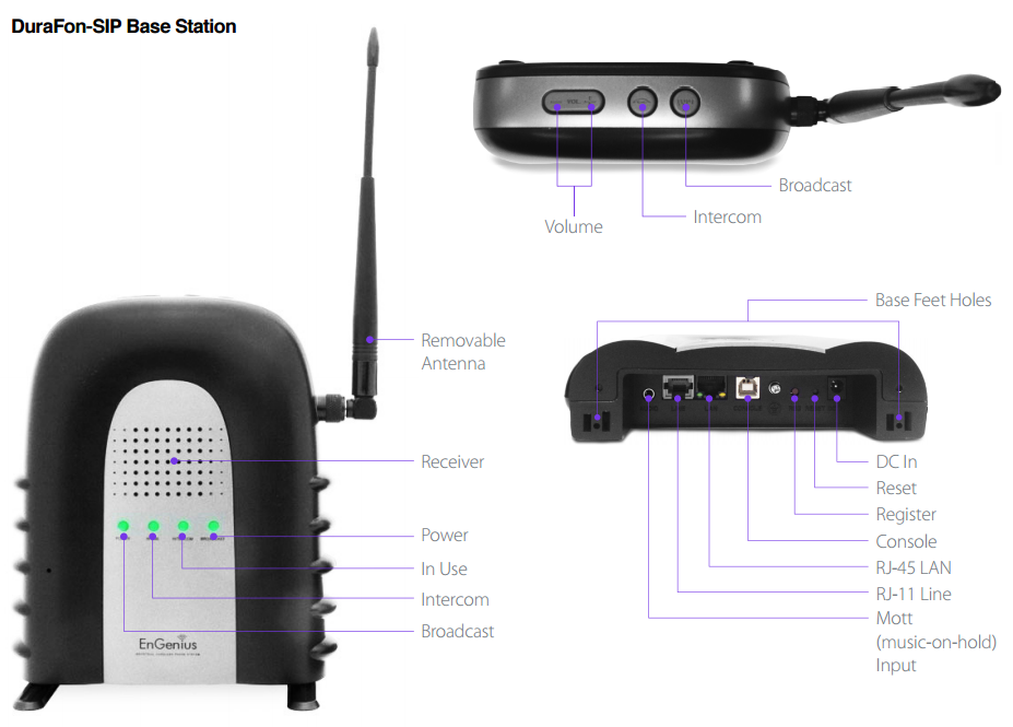 DuraFon-SIP Base Station